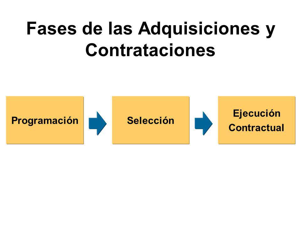 Fases de las Adquisiciones y Contrataciones