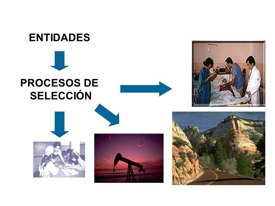 ENTIDADES PROCESOS DE SELECCIÓN