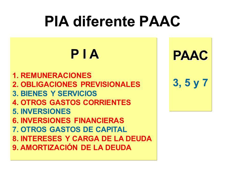 PIA diferente PAAC P I A PAAC 3, 5 y 7 1. REMUNERACIONES