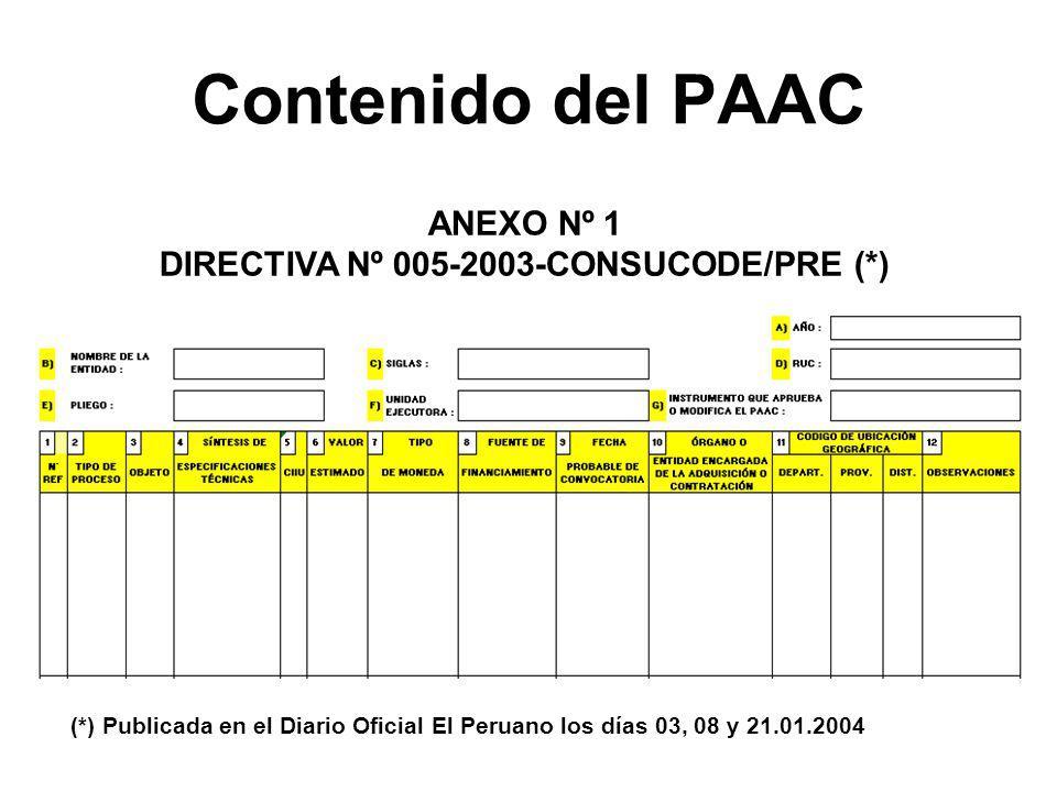 ANEXO Nº 1 DIRECTIVA Nº 005-2003-CONSUCODE/PRE (*)