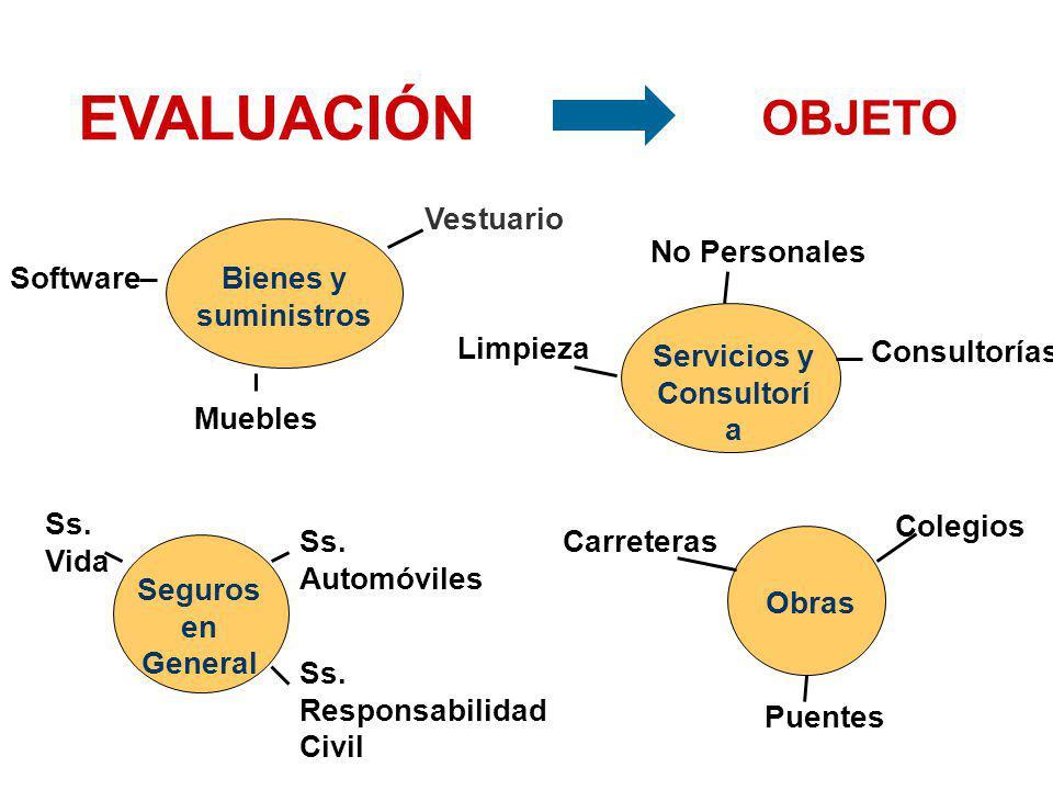 Servicios y Consultoría