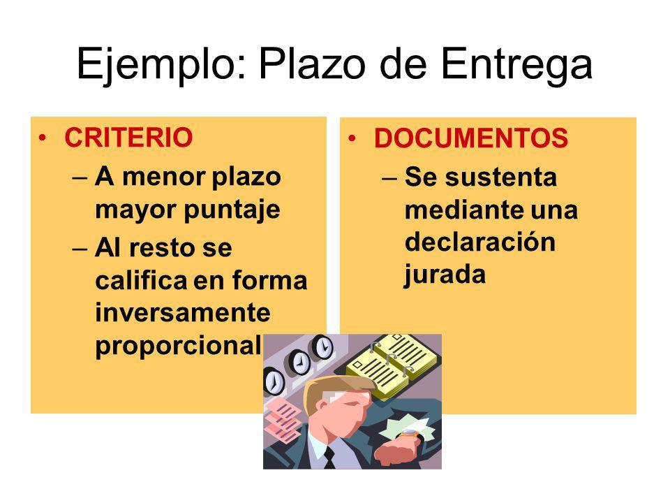 Ejemplo: Plazo de Entrega