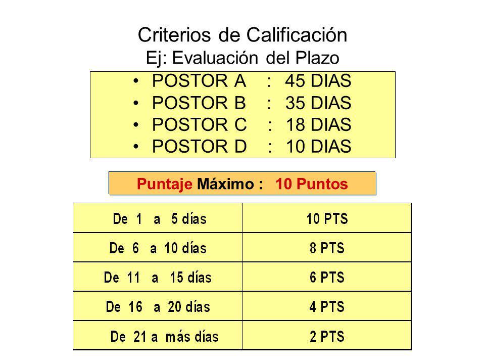 Criterios de Calificación Ej: Evaluación del Plazo