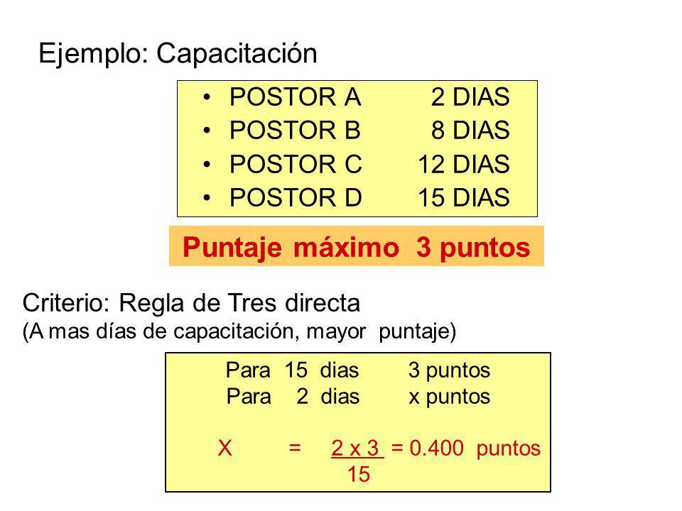 Ejemplo: Capacitación