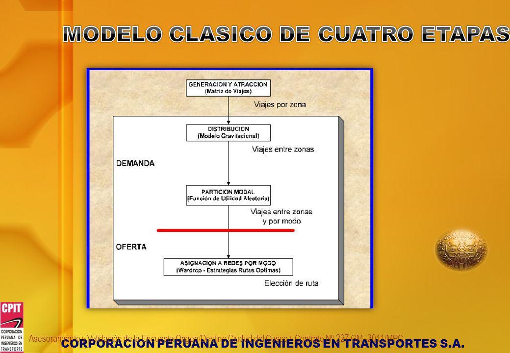 MODELO CLASICO DE CUATRO ETAPAS