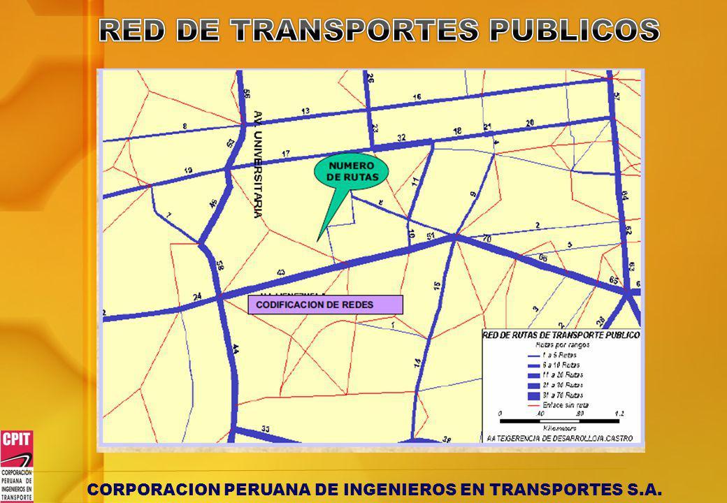 RED DE TRANSPORTES PUBLICOS