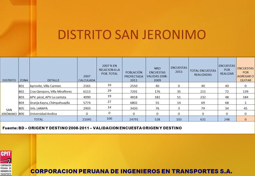 DISTRITO SAN JERONIMO Fuente: BD – ORIGEN Y DESTINO 2008-2011 – VALIDACION ENCUESTA ORIGEN Y DESTINO.