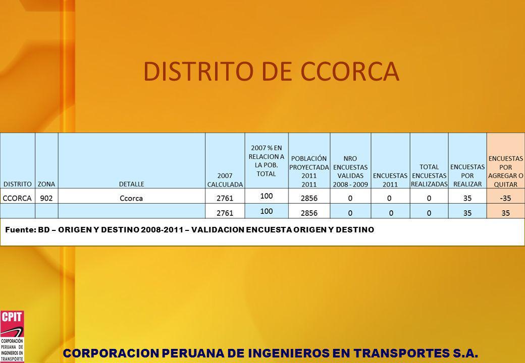 DISTRITO DE CCORCA Fuente: BD – ORIGEN Y DESTINO 2008-2011 – VALIDACION ENCUESTA ORIGEN Y DESTINO