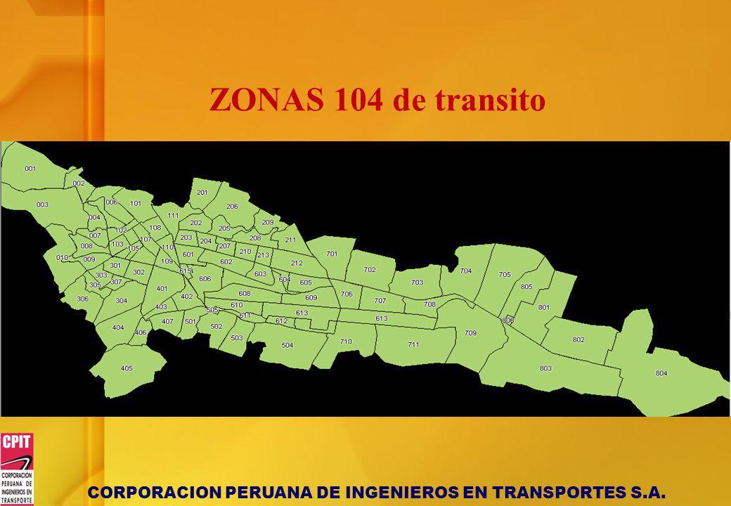 ZONAS 104 de transito