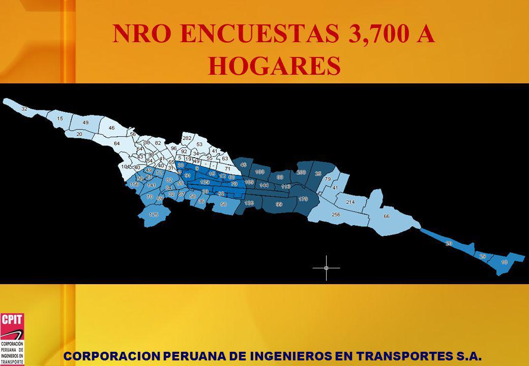 NRO ENCUESTAS 3,700 A HOGARES