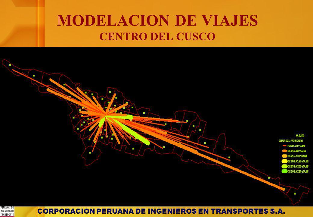 MODELACION DE VIAJES CENTRO DEL CUSCO