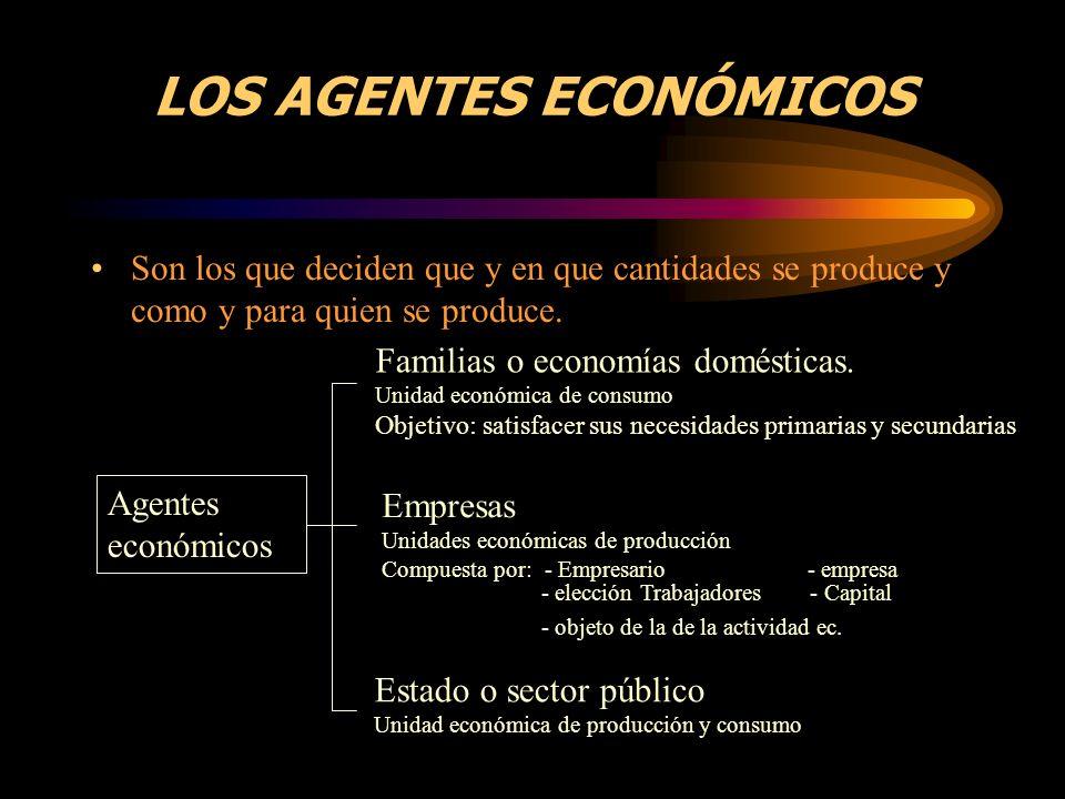 LOS AGENTES ECONÓMICOS
