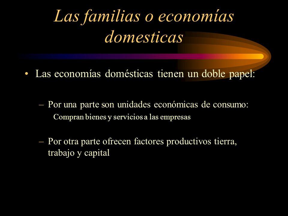 Las familias o economías domesticas