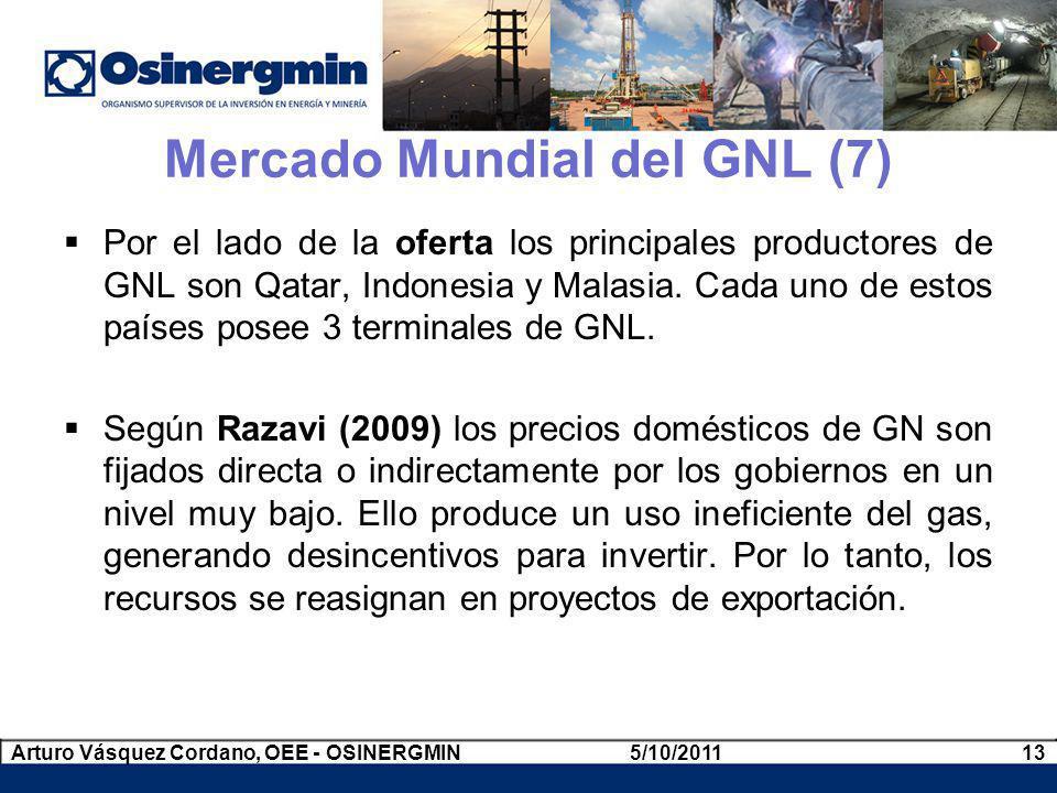 Mercado Mundial del GNL (7)