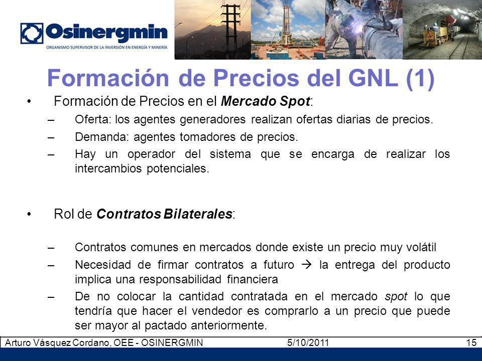 Formación de Precios del GNL (1)