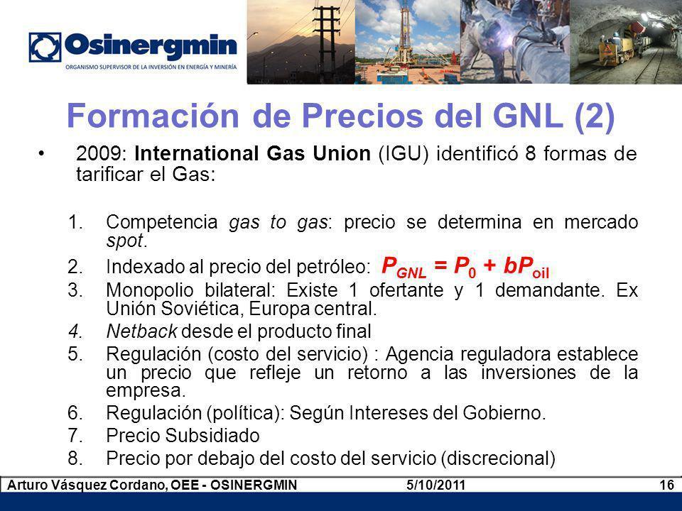 Formación de Precios del GNL (2)