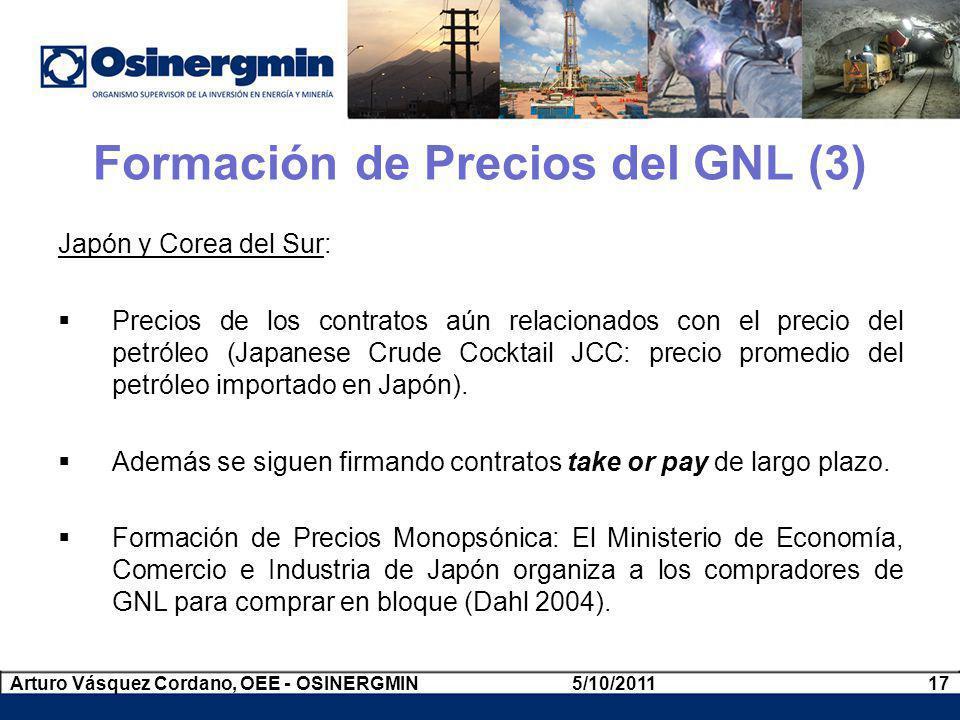 Formación de Precios del GNL (3)