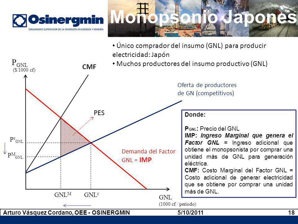 Monopsonio Japones PGNL