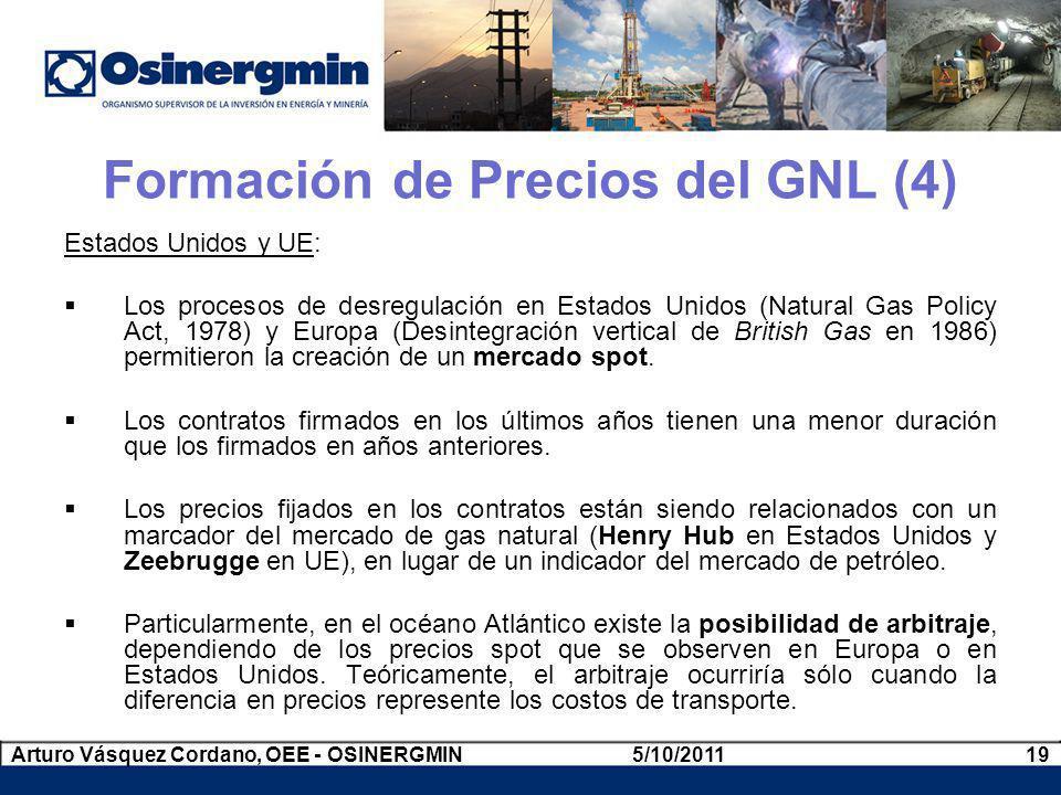 Formación de Precios del GNL (4)