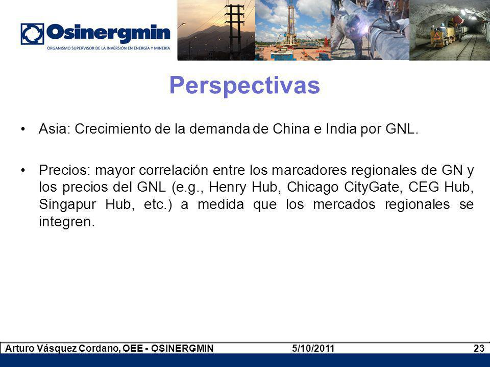Perspectivas Asia: Crecimiento de la demanda de China e India por GNL.