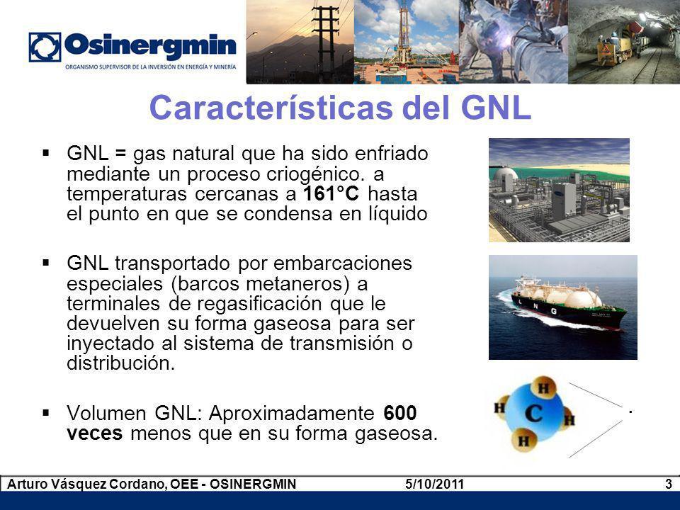 Características del GNL