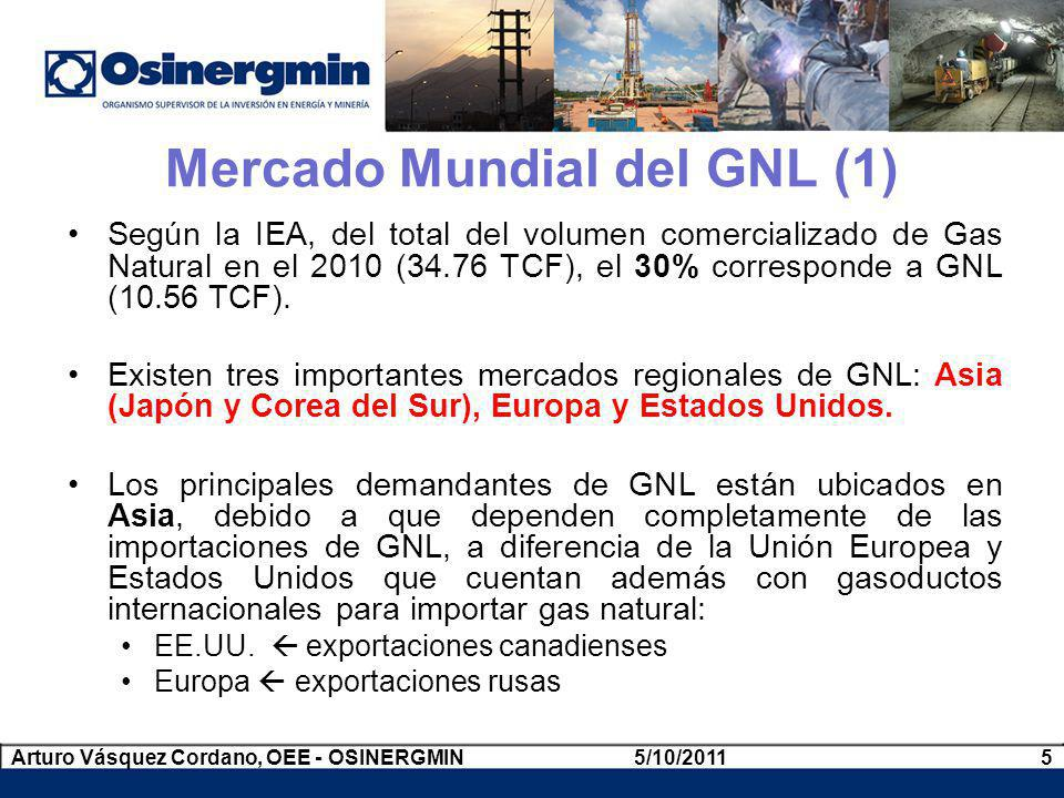 Mercado Mundial del GNL (1)