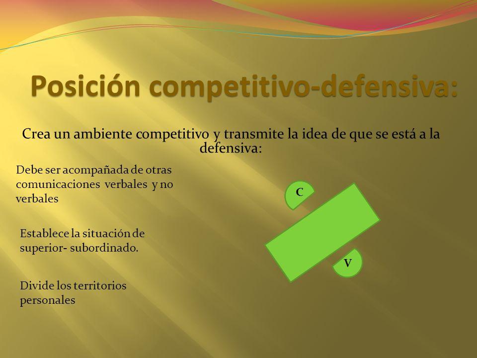 Posición competitivo-defensiva: