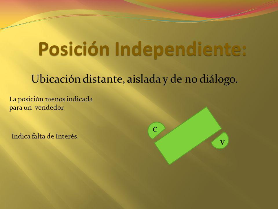 Posición Independiente: