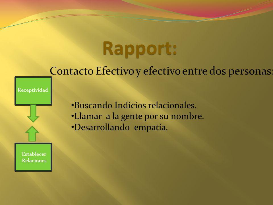 Contacto Efectivo y efectivo entre dos personas: