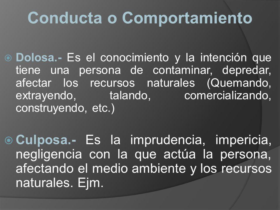 Conducta o Comportamiento