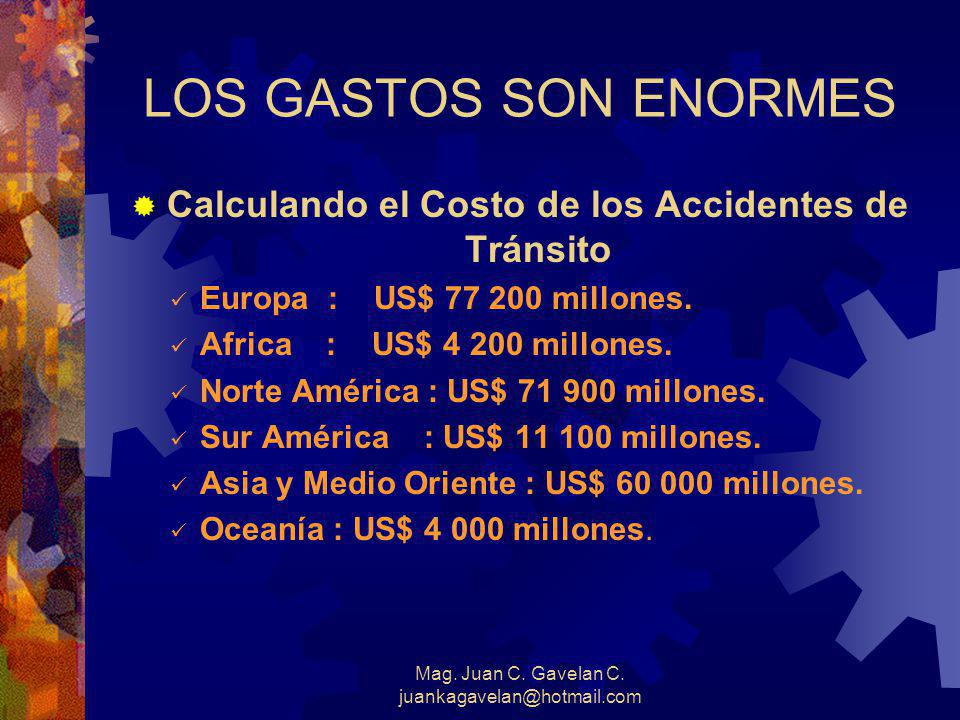 Calculando el Costo de los Accidentes de Tránsito