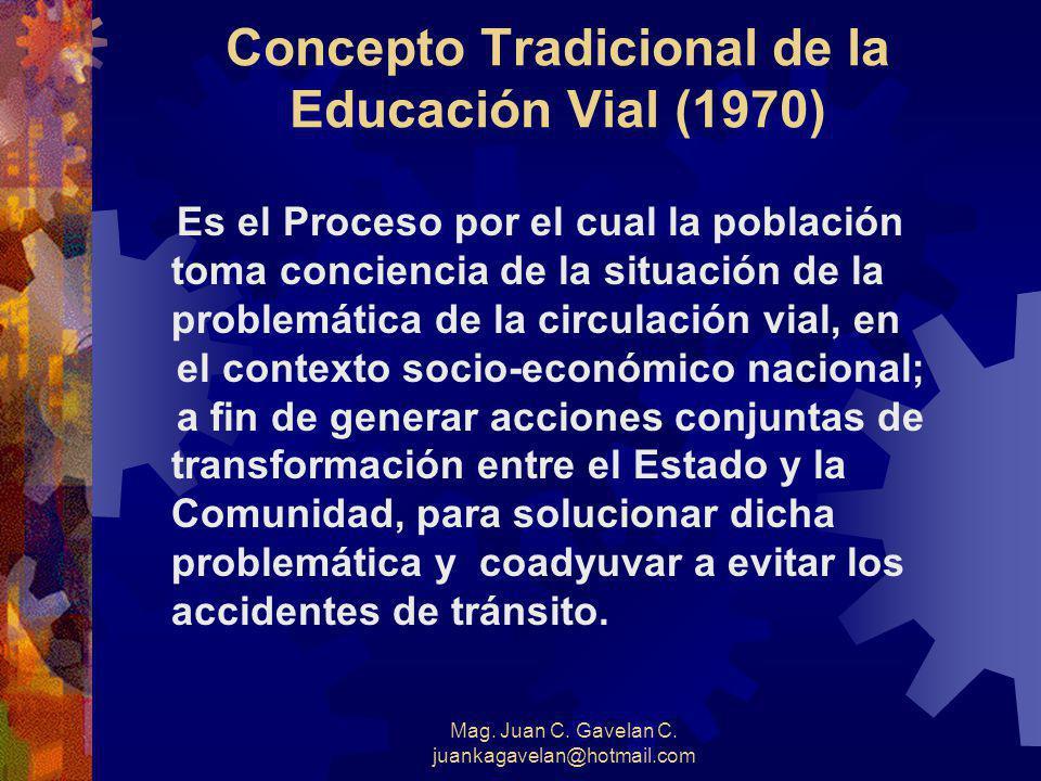 Concepto Tradicional de la Educación Vial (1970)