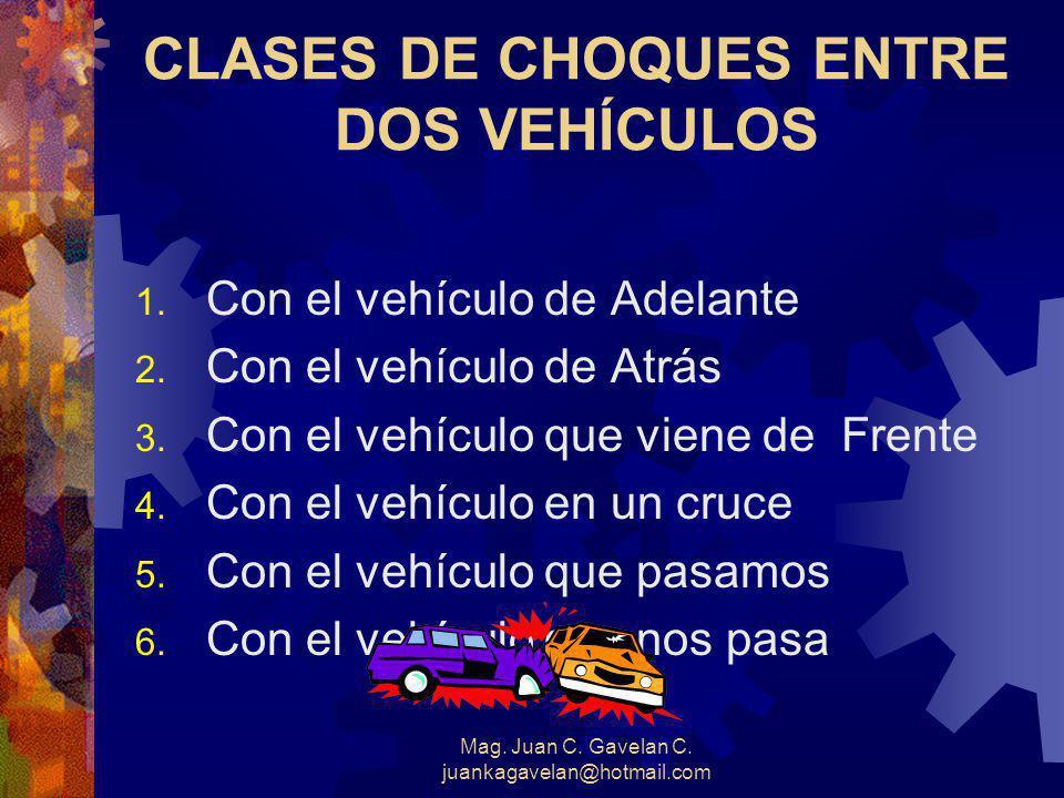 CLASES DE CHOQUES ENTRE DOS VEHÍCULOS