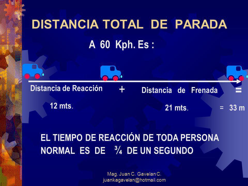 DISTANCIA TOTAL DE PARADA