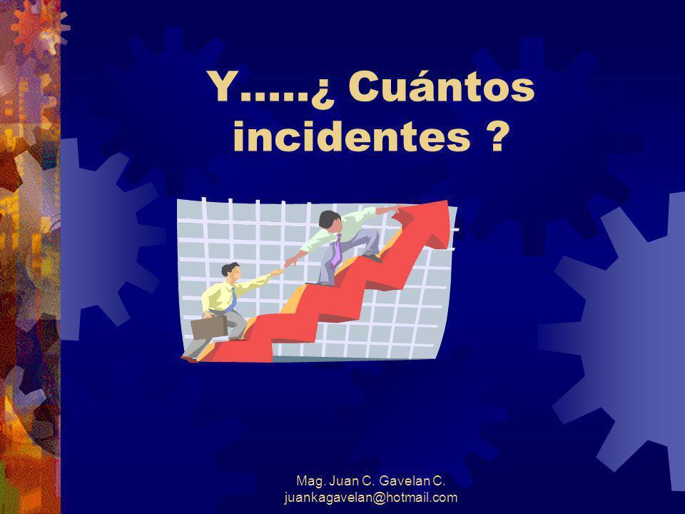 Mag. Juan C. Gavelan C. juankagavelan@hotmail.com