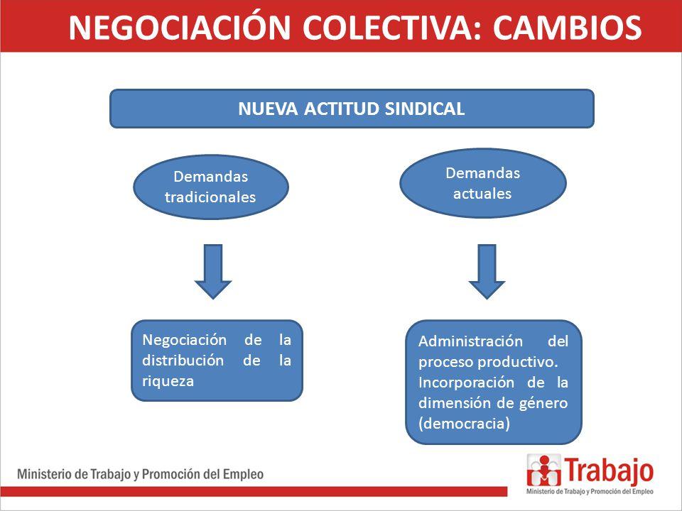 NEGOCIACIÓN COLECTIVA: CAMBIOS NUEVA ACTITUD SINDICAL
