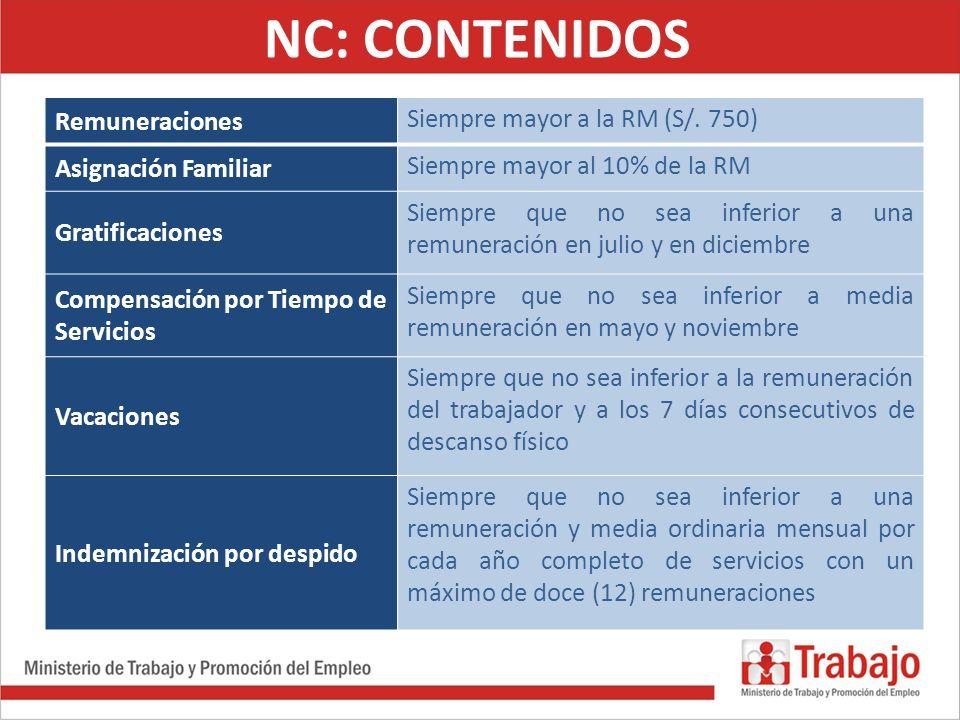 NC: CONTENIDOS Remuneraciones Siempre mayor a la RM (S/. 750)