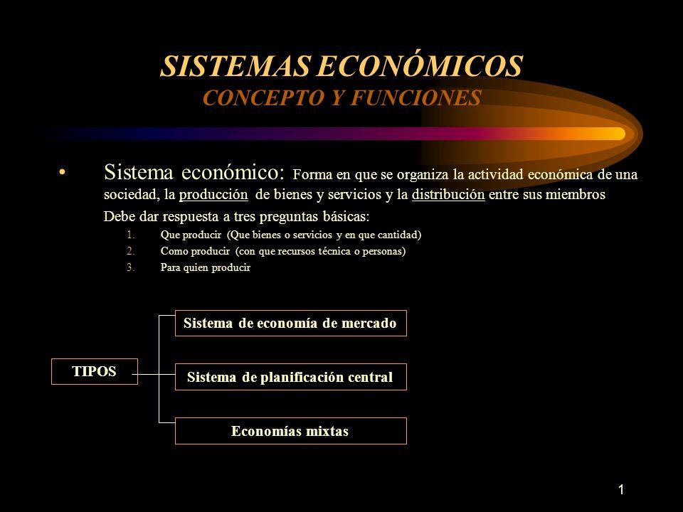 SISTEMAS ECONÓMICOS CONCEPTO Y FUNCIONES
