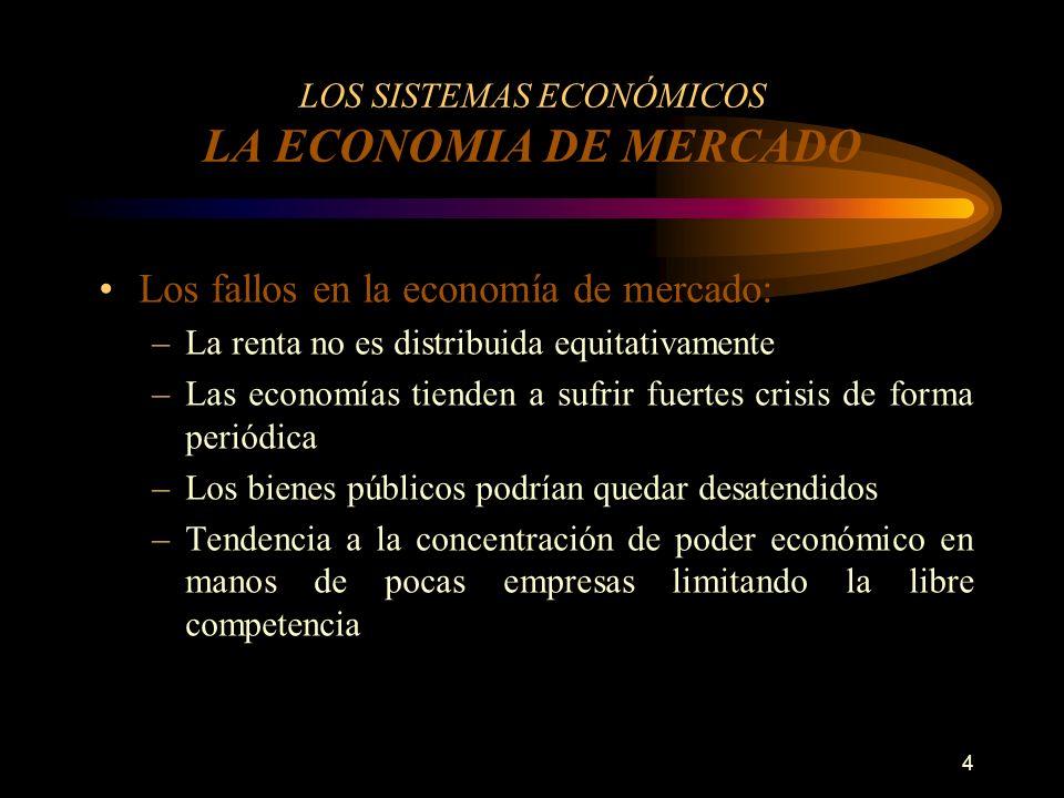 LOS SISTEMAS ECONÓMICOS LA ECONOMIA DE MERCADO