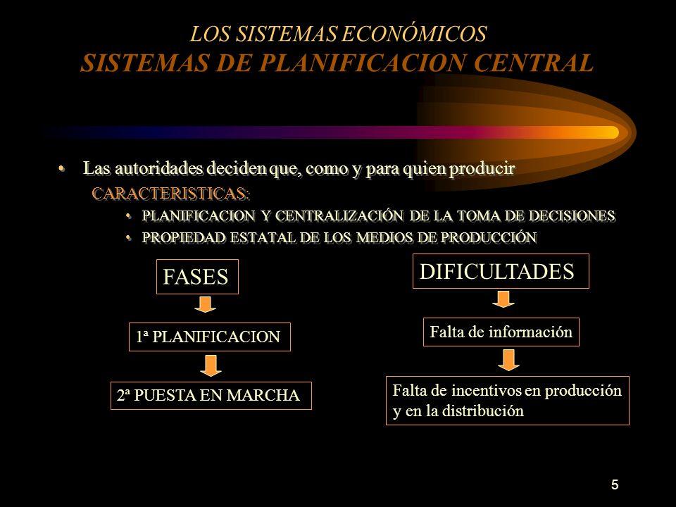 LOS SISTEMAS ECONÓMICOS SISTEMAS DE PLANIFICACION CENTRAL