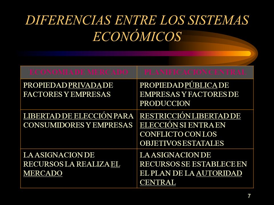 DIFERENCIAS ENTRE LOS SISTEMAS ECONÓMICOS