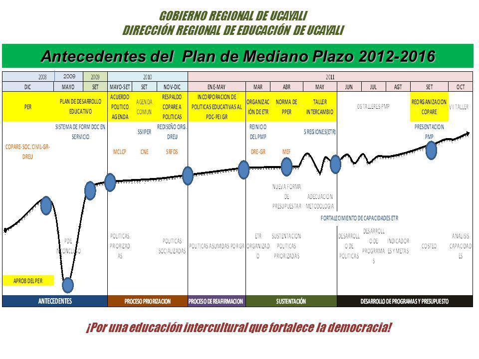Antecedentes del Plan de Mediano Plazo 2012-2016