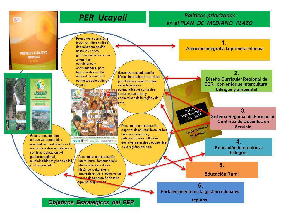 PER Ucayali Políticas priorizadas en el PLAN DE MEDIANO PLAZO 1. 2. 3.