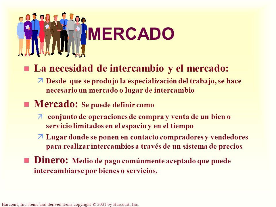 MERCADO La necesidad de intercambio y el mercado: