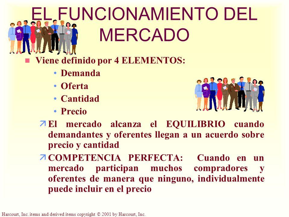 EL FUNCIONAMIENTO DEL MERCADO