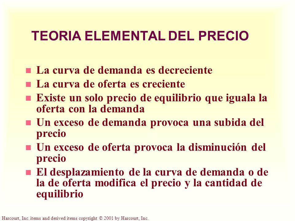 TEORIA ELEMENTAL DEL PRECIO