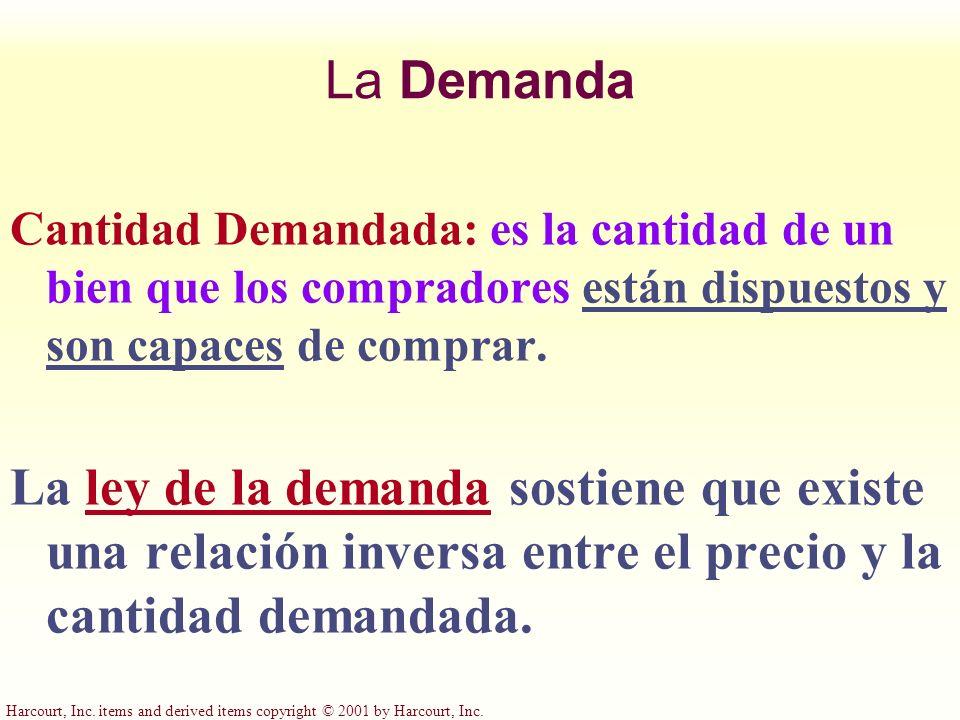 La Demanda Cantidad Demandada: es la cantidad de un bien que los compradores están dispuestos y son capaces de comprar.