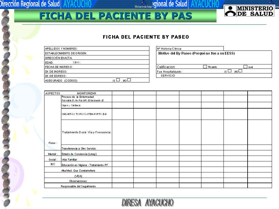 FICHA DEL PACIENTE BY PAS