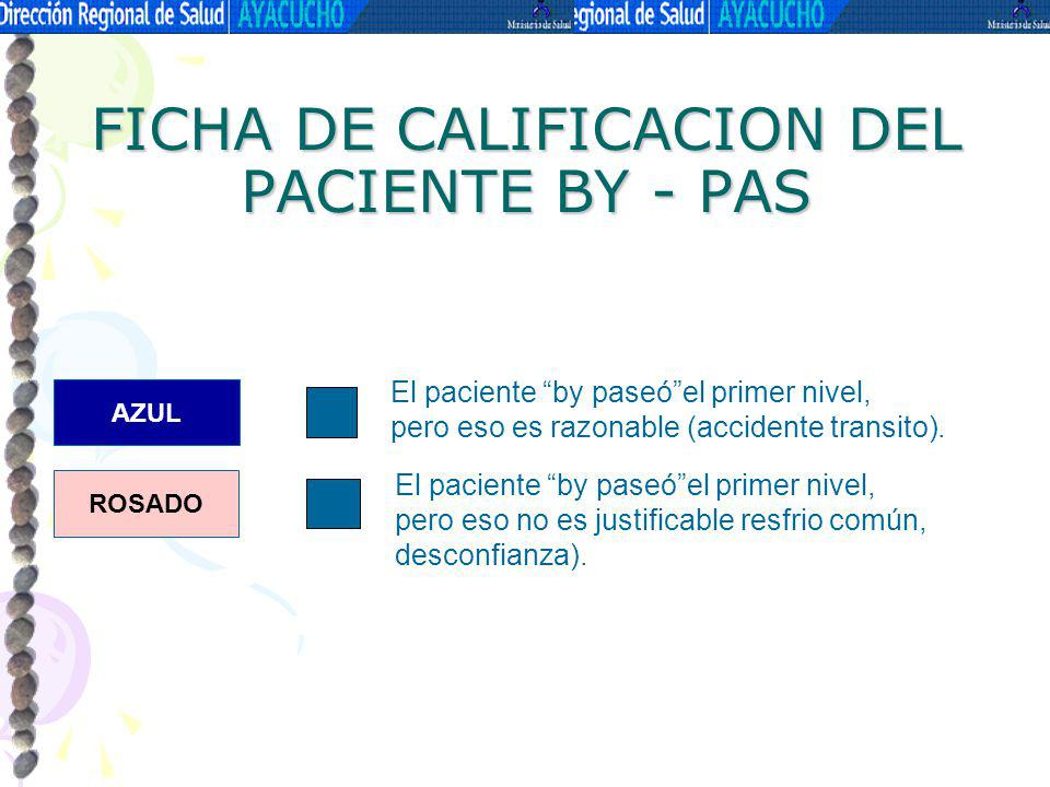 FICHA DE CALIFICACION DEL PACIENTE BY - PAS