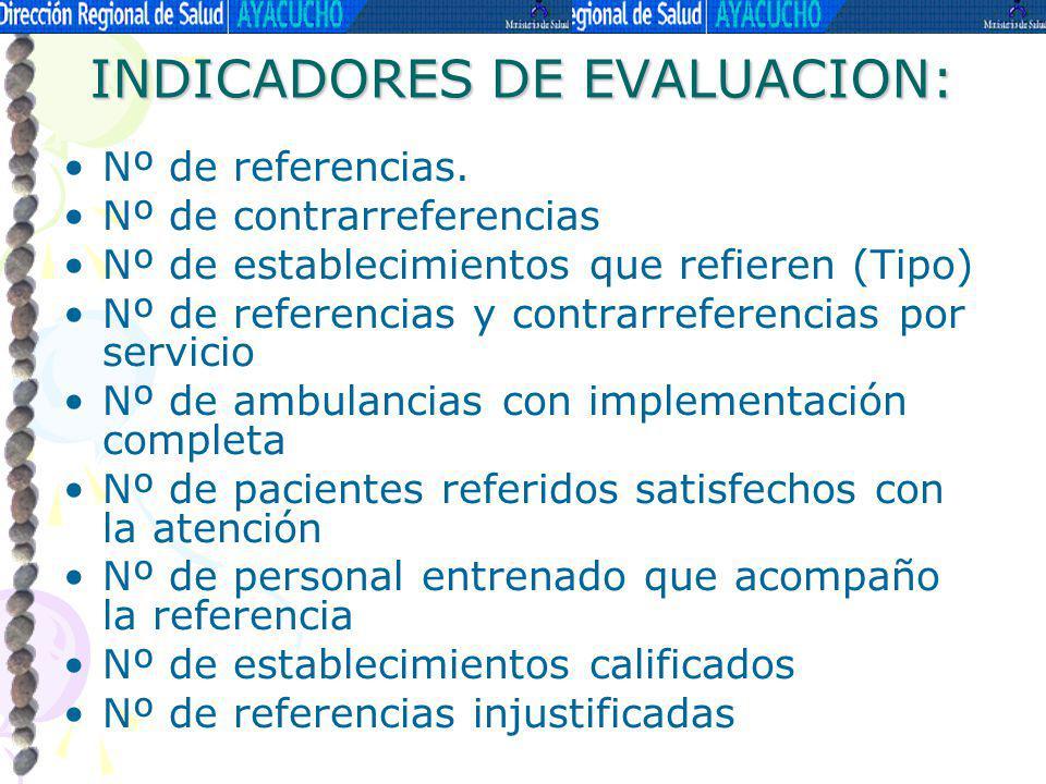 INDICADORES DE EVALUACION: